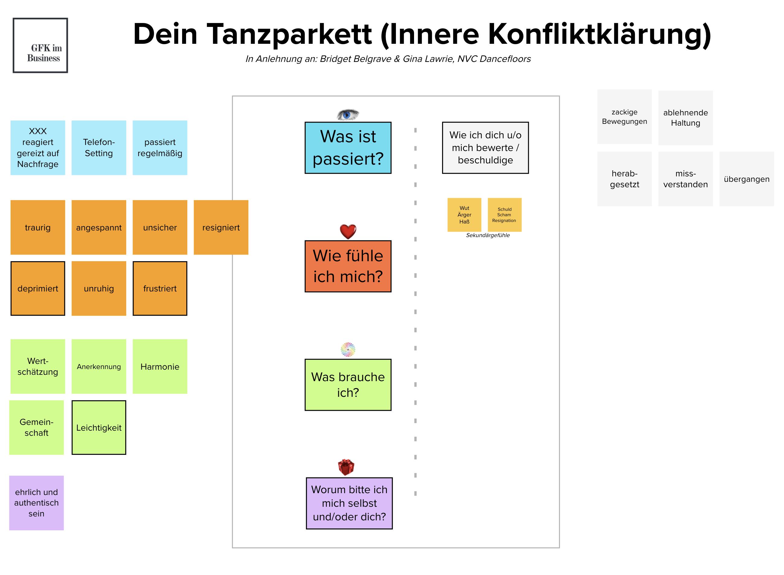 Website GFK Tanzparkett mit Business Case